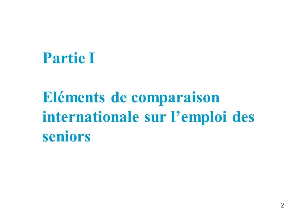 3 Evolution du taux demploi entre 1975 et 2013 Taux demploi des 55-64 ans Source : OCDE (moyenne des 3 premiers trimestres 2013 pour la France, lAllemagne, lItalie, le Royaume-Uni et lUE15).