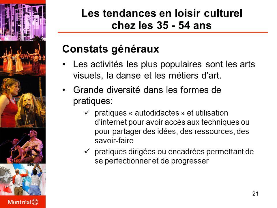 Les tendances en loisir culturel chez les 35 - 54 ans Constats généraux Les activités les plus populaires sont les arts visuels, la danse et les métiers dart.