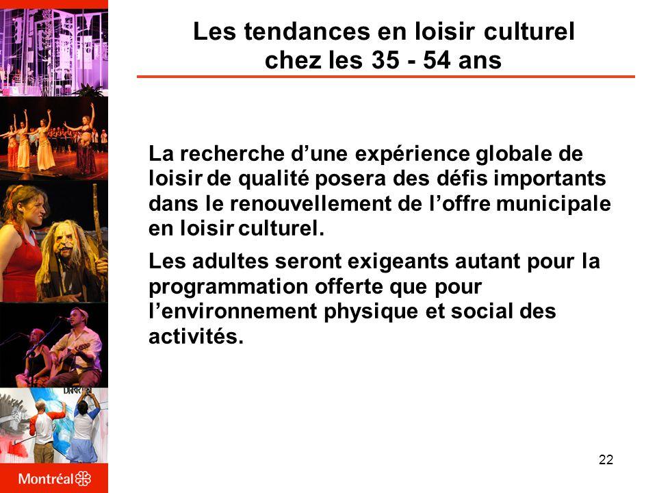 Les tendances en loisir culturel chez les 35 - 54 ans La recherche dune expérience globale de loisir de qualité posera des défis importants dans le renouvellement de loffre municipale en loisir culturel.