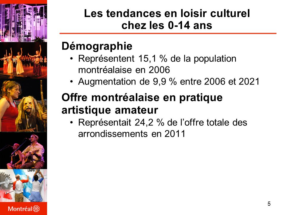 Les tendances en loisir culturel chez les 0-14 ans Démographie Représentent 15,1 % de la population montréalaise en 2006 Augmentation de 9,9 % entre 2006 et 2021 Offre montréalaise en pratique artistique amateur Représentait 24,2 % de loffre totale des arrondissements en 2011 5