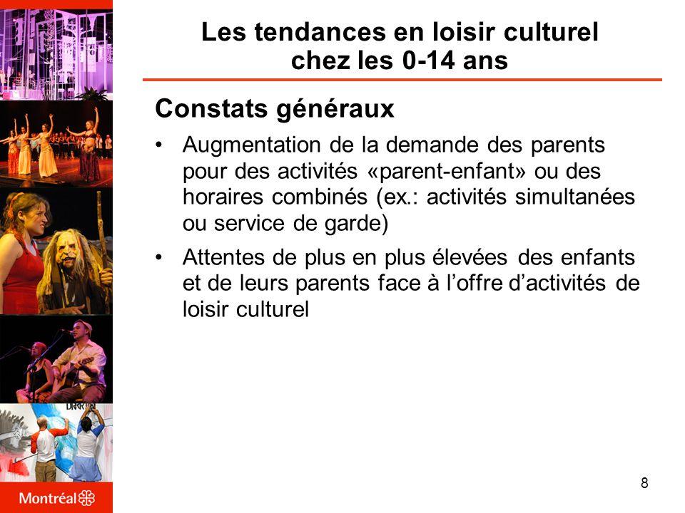 Les tendances en loisir culturel chez les 0-14 ans Constats généraux Augmentation de la demande des parents pour des activités «parent-enfant» ou des horaires combinés (ex.: activités simultanées ou service de garde) Attentes de plus en plus élevées des enfants et de leurs parents face à loffre dactivités de loisir culturel 8