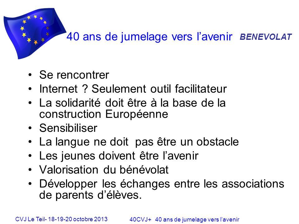 CVJ Le Teil- 18-19-20 octobre 2013 40CVJ+ 40 ans de jumelage vers lavenir 40 ans de jumelage vers lavenir Se rencontrer Internet .