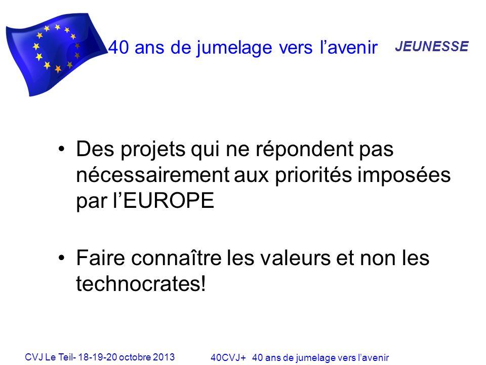 CVJ Le Teil- 18-19-20 octobre 2013 40CVJ+ 40 ans de jumelage vers lavenir 40 ans de jumelage vers lavenir Des projets qui ne répondent pas nécessairement aux priorités imposées par lEUROPE Faire connaître les valeurs et non les technocrates.