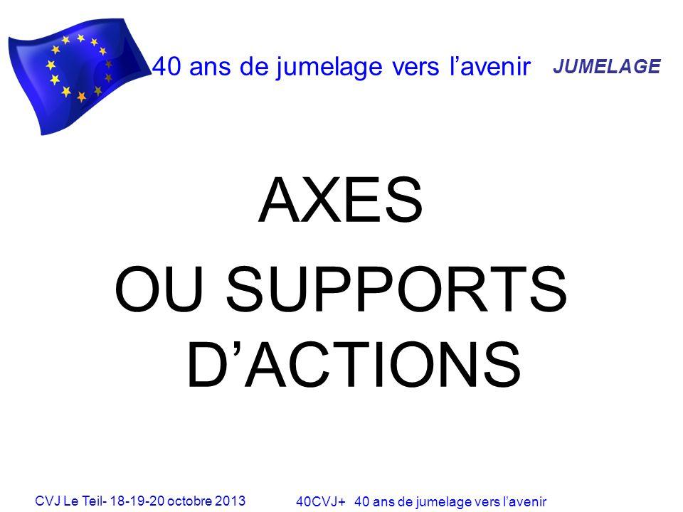 CVJ Le Teil- 18-19-20 octobre 2013 40CVJ+ 40 ans de jumelage vers lavenir 40 ans de jumelage vers lavenir AXES OU SUPPORTS DACTIONS JUMELAGE