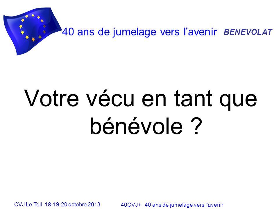 CVJ Le Teil- 18-19-20 octobre 2013 40CVJ+ 40 ans de jumelage vers lavenir 40 ans de jumelage vers lavenir Votre vécu en tant que bénévole .