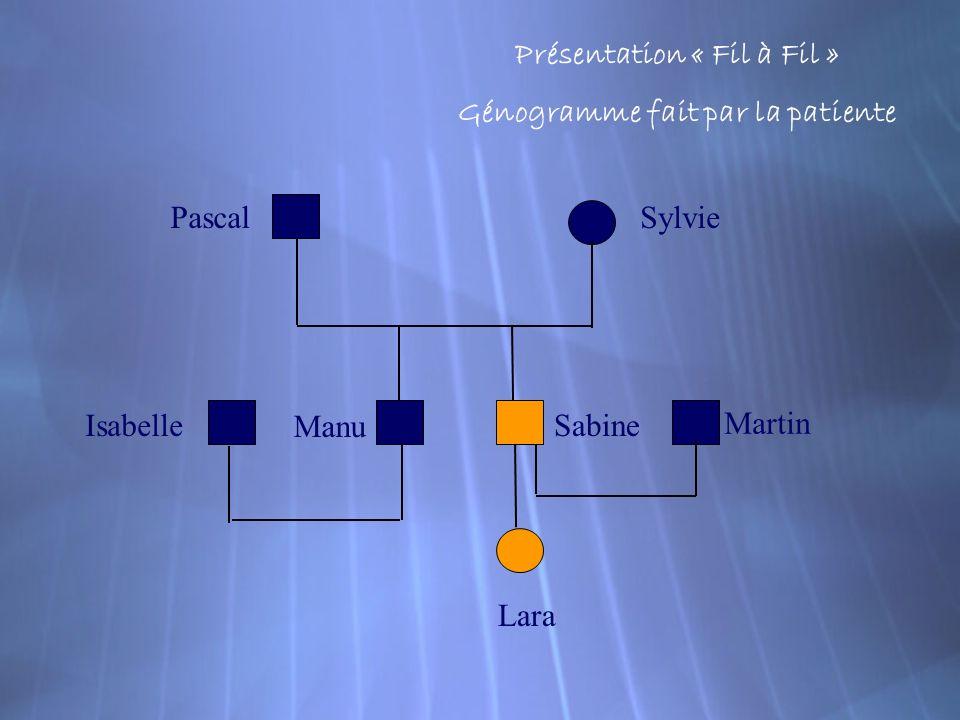 Présentation « Fil à Fil » Génogramme fait par la patiente Isabelle Manu Sabine PascalSylvie Martin Lara