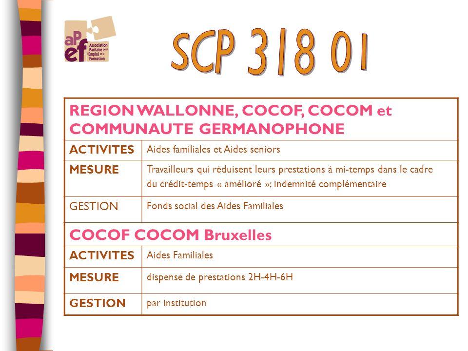 REGION WALLONNE, COCOF, COCOM et COMMUNAUTE GERMANOPHONE ACTIVITES Aides familiales et Aides seniors MESURE Travailleurs qui réduisent leurs prestations à mi-temps dans le cadre du crédit-temps « amélioré »; indemnité complémentaire GESTION Fonds social des Aides Familiales COCOF COCOM Bruxelles ACTIVITES Aides Familiales MESURE dispense de prestations 2H-4H-6H GESTION par institution