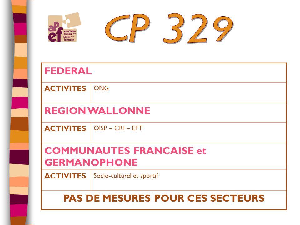 FEDERAL ACTIVITES ONG REGION WALLONNE ACTIVITES OISP – CRI – EFT COMMUNAUTES FRANCAISE et GERMANOPHONE ACTIVITES Socio-culturel et sportif PAS DE MESURES POUR CES SECTEURS