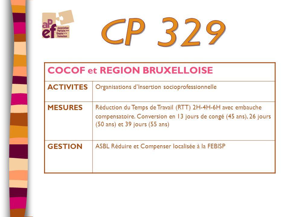 COCOF et REGION BRUXELLOISE ACTIVITES Organisations dInsertion socioprofessionnelle MESURES Réduction du Temps de Travail (RTT) 2H-4H-6H avec embauche compensatoire.