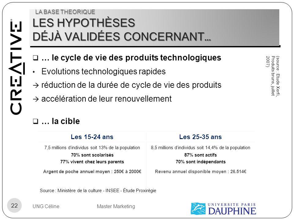 LES HYPOTHÈSES DÉJÀ VALIDÉES CONCERNANT… … le cycle de vie des produits technologiques Evolutions technologiques rapides réduction de la durée de cycl
