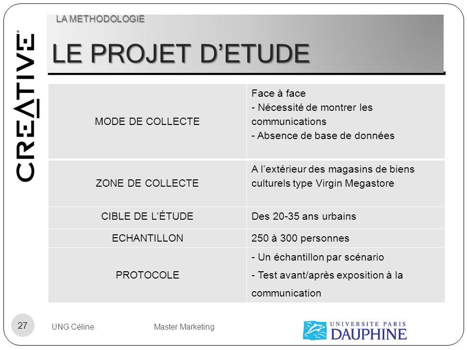 LE PROJET DETUDE UNG Céline Master Marketing MODE DE COLLECTE Face à face - Nécessité de montrer les communications - Absence de base de données ZONE