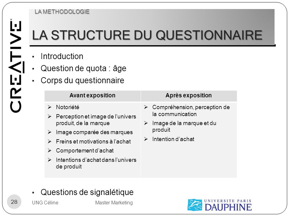 LA STRUCTURE DU QUESTIONNAIRE UNG Céline Master Marketing Introduction Question de quota : âge Corps du questionnaire Questions de signalétique LA MET