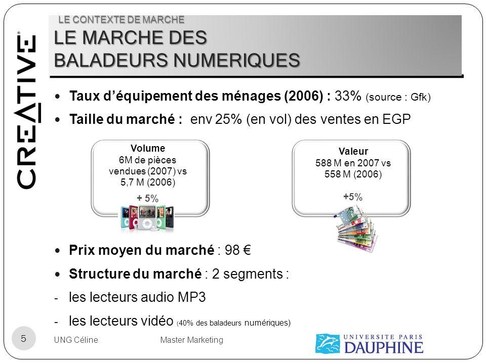 LE MARCHE DES BALADEURS NUMERIQUES Taux déquipement des ménages (2006) : 33% (source : Gfk) Taille du marché : env 25% (en vol) des ventes en EGP Prix