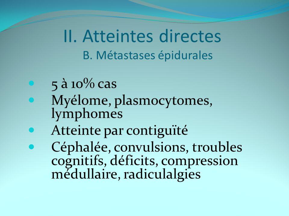 II.Atteintes directes B.