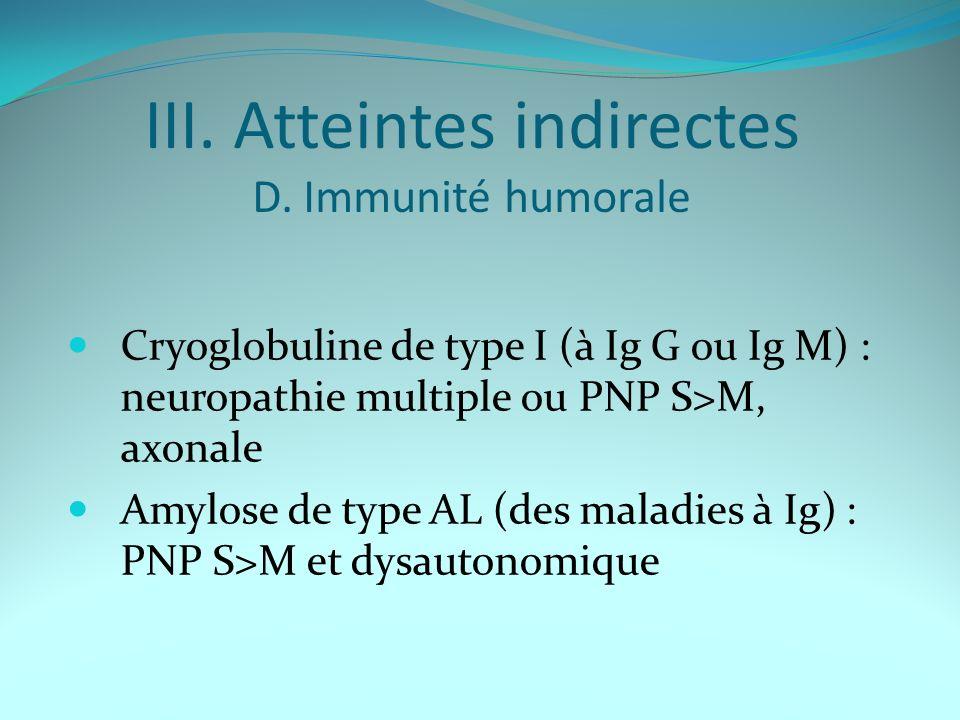 III.Atteintes indirectes D.