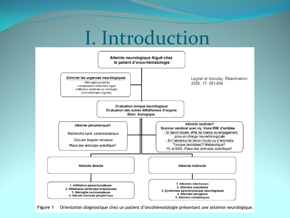 III. Atteintes indirectes B. Vasculaires Cestari et al, Neurology 2004; 62: 2025–2030