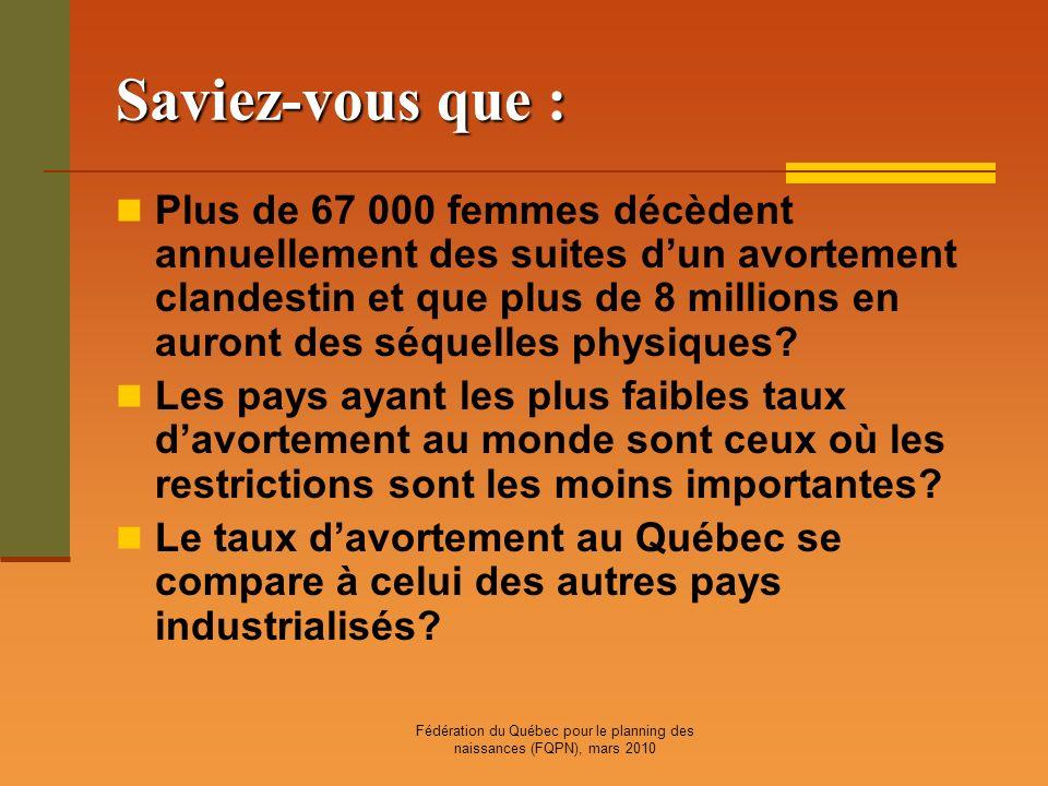 Fédération du Québec pour le planning des naissances (FQPN), mars 2010 Saviez-vous que : Plus de 67 000 femmes décèdent annuellement des suites dun av