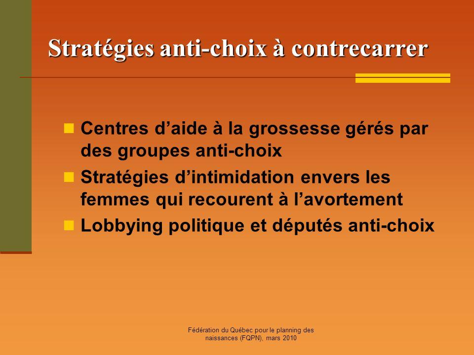 Fédération du Québec pour le planning des naissances (FQPN), mars 2010 Stratégies anti-choix à contrecarrer Centres daide à la grossesse gérés par des