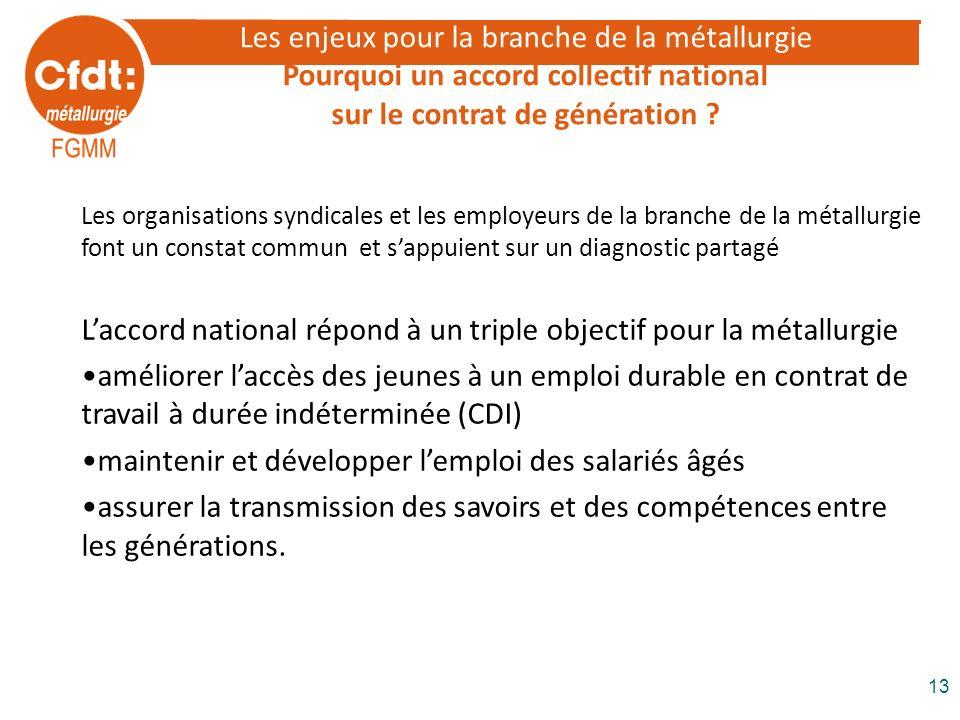 Les enjeux pour la branche de la métallurgie Pourquoi un accord collectif national sur le contrat de génération ? Les organisations syndicales et les