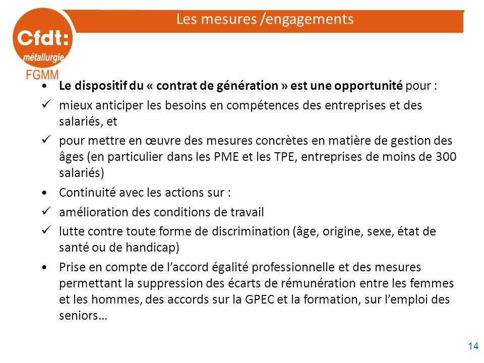 Les mesures /engagements Le dispositif du « contrat de génération » est une opportunité pour : mieux anticiper les besoins en compétences des entrepri