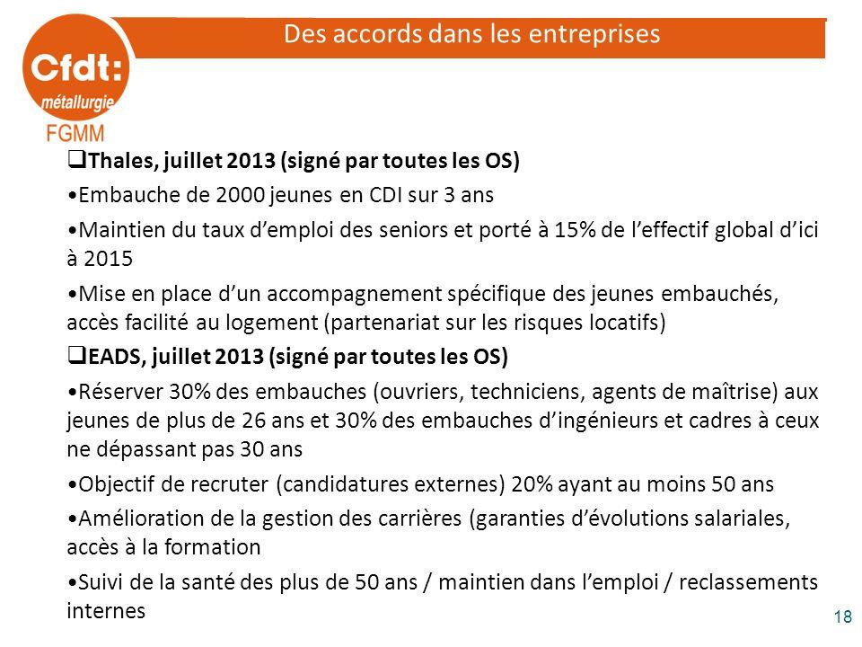 Des accords dans les entreprises Thales, juillet 2013 (signé par toutes les OS) Embauche de 2000 jeunes en CDI sur 3 ans Maintien du taux demploi des