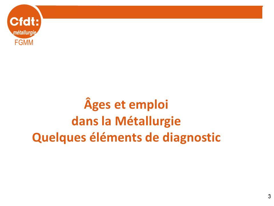 3 Âges et emploi dans la Métallurgie Quelques éléments de diagnostic