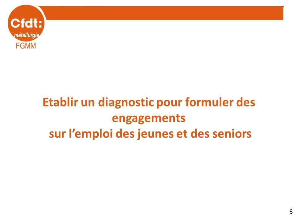 8 Etablir un diagnostic pour formuler des engagements sur lemploi des jeunes et des seniors