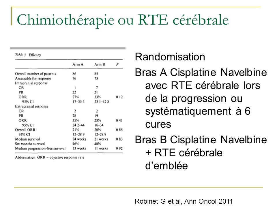 Chimiothérapie ou RTE cérébrale Randomisation Bras A Cisplatine Navelbine avec RTE cérébrale lors de la progression ou systématiquement à 6 cures Bras