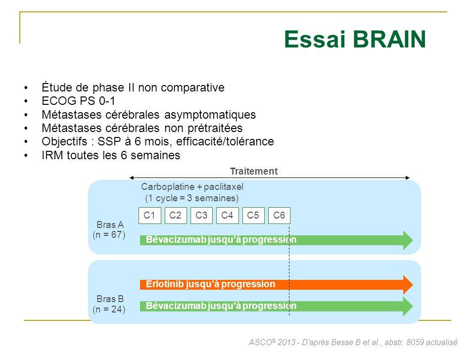 Essai BRAIN Étude de phase II non comparative ECOG PS 0-1 Métastases cérébrales asymptomatiques Métastases cérébrales non prétraitées Objectifs : SSP