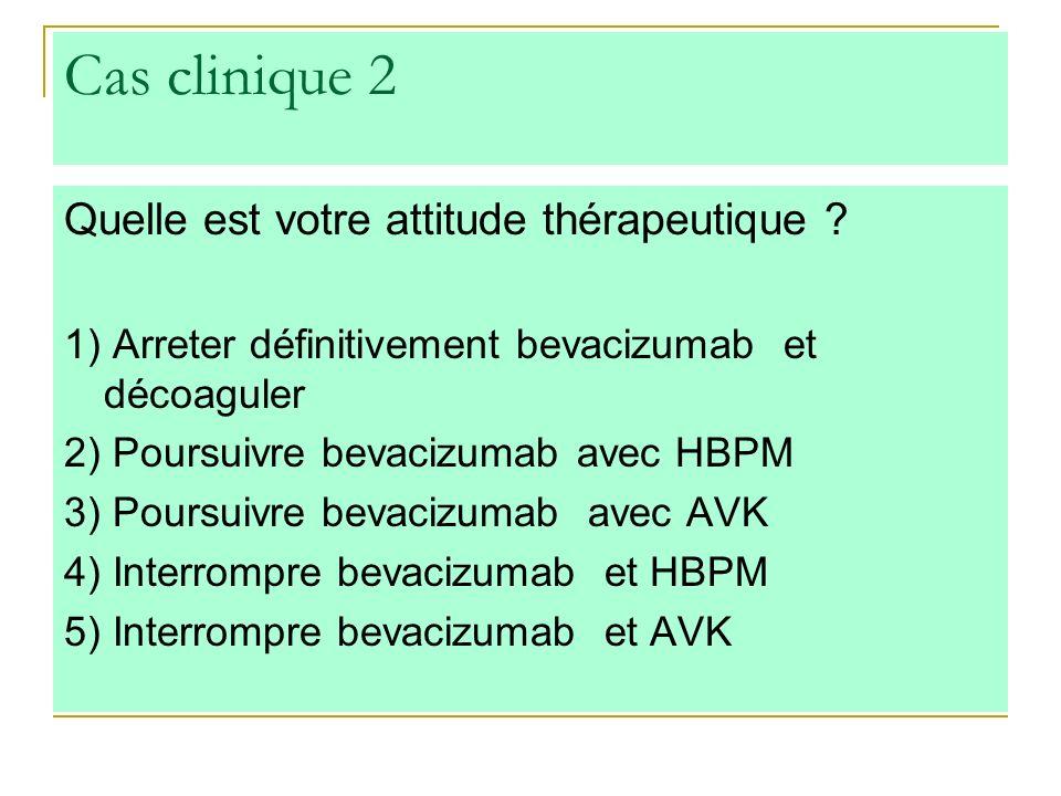 Cas clinique 2 Quelle est votre attitude thérapeutique ? 1) Arreter définitivement bevacizumab et décoaguler 2) Poursuivre bevacizumab avec HBPM 3) Po