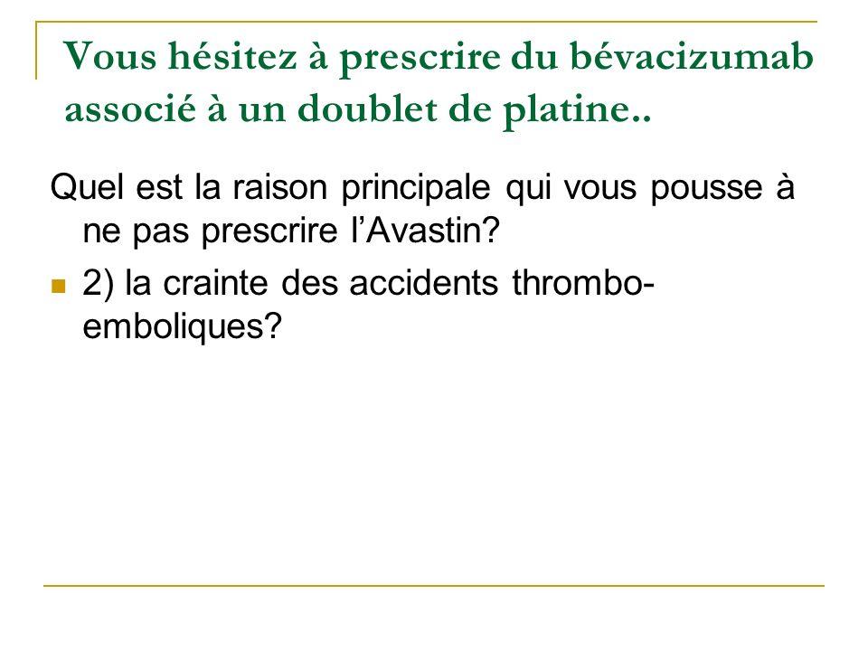 Quel est la raison principale qui vous pousse à ne pas prescrire lAvastin? 2) la crainte des accidents thrombo- emboliques? ? Vous hésitez à prescrire