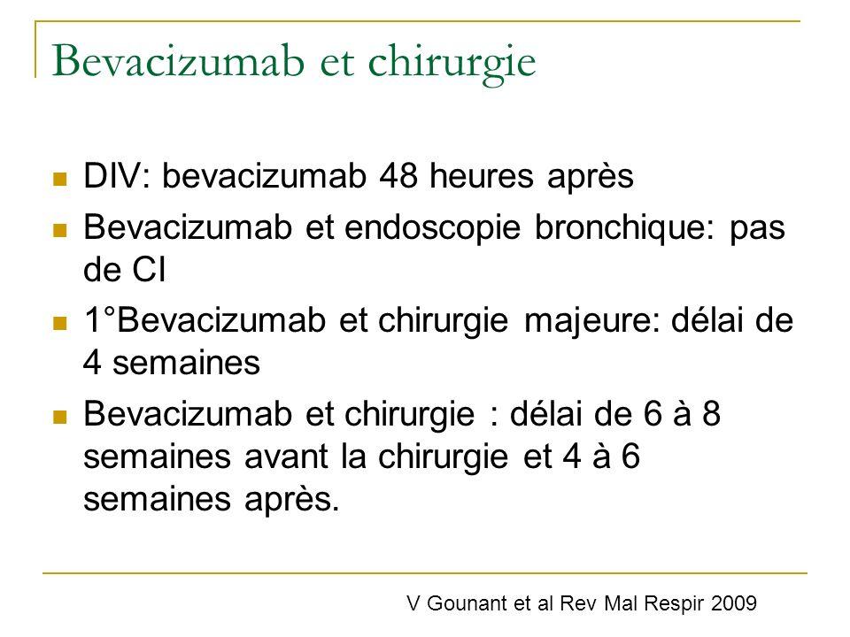 Bevacizumab et chirurgie DIV: bevacizumab 48 heures après Bevacizumab et endoscopie bronchique: pas de CI 1°Bevacizumab et chirurgie majeure: délai de