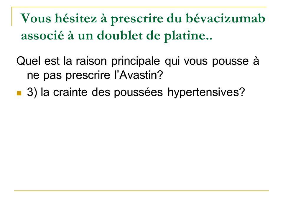 Quel est la raison principale qui vous pousse à ne pas prescrire lAvastin? 3) la crainte des poussées hypertensives? ? Vous hésitez à prescrire du bév