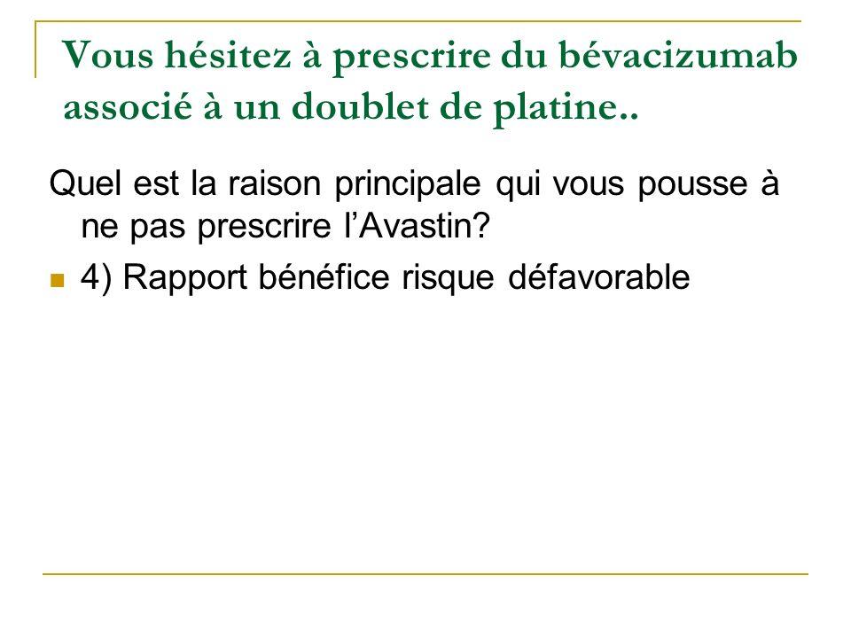 Quel est la raison principale qui vous pousse à ne pas prescrire lAvastin? 4) Rapport bénéfice risque défavorable ? Vous hésitez à prescrire du bévaci