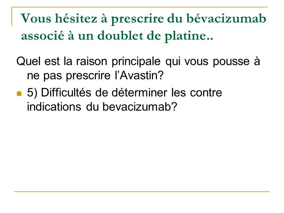 Quel est la raison principale qui vous pousse à ne pas prescrire lAvastin? 5) Difficultés de déterminer les contre indications du bevacizumab? ? Vous