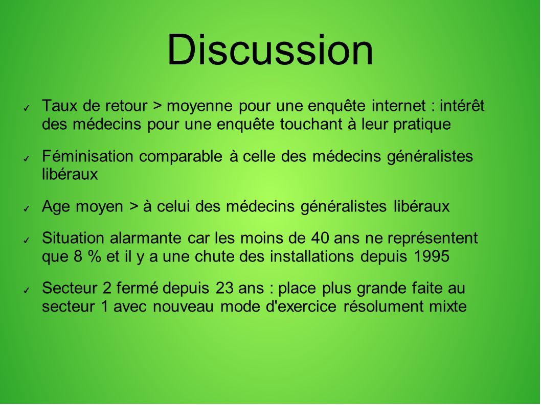 Discussion Taux de retour > moyenne pour une enquête internet : intérêt des médecins pour une enquête touchant à leur pratique Féminisation comparable