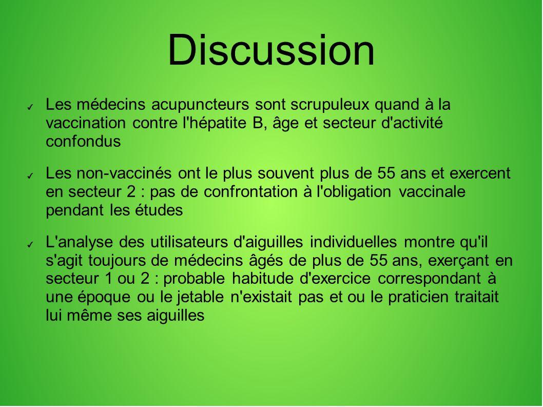 Discussion Les médecins acupuncteurs sont scrupuleux quand à la vaccination contre l'hépatite B, âge et secteur d'activité confondus Les non-vaccinés