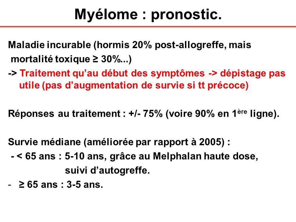 Myélome : pronostic. Maladie incurable (hormis 20% post-allogreffe, mais mortalité toxique 30%...) -> Traitement quau début des symptômes -> dépistage