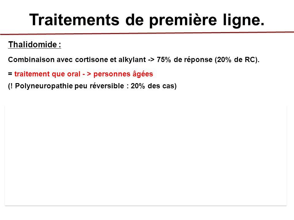 Traitements de première ligne. Thalidomide : Combinaison avec cortisone et alkylant -> 75% de réponse (20% de RC). = traitement que oral - > personnes