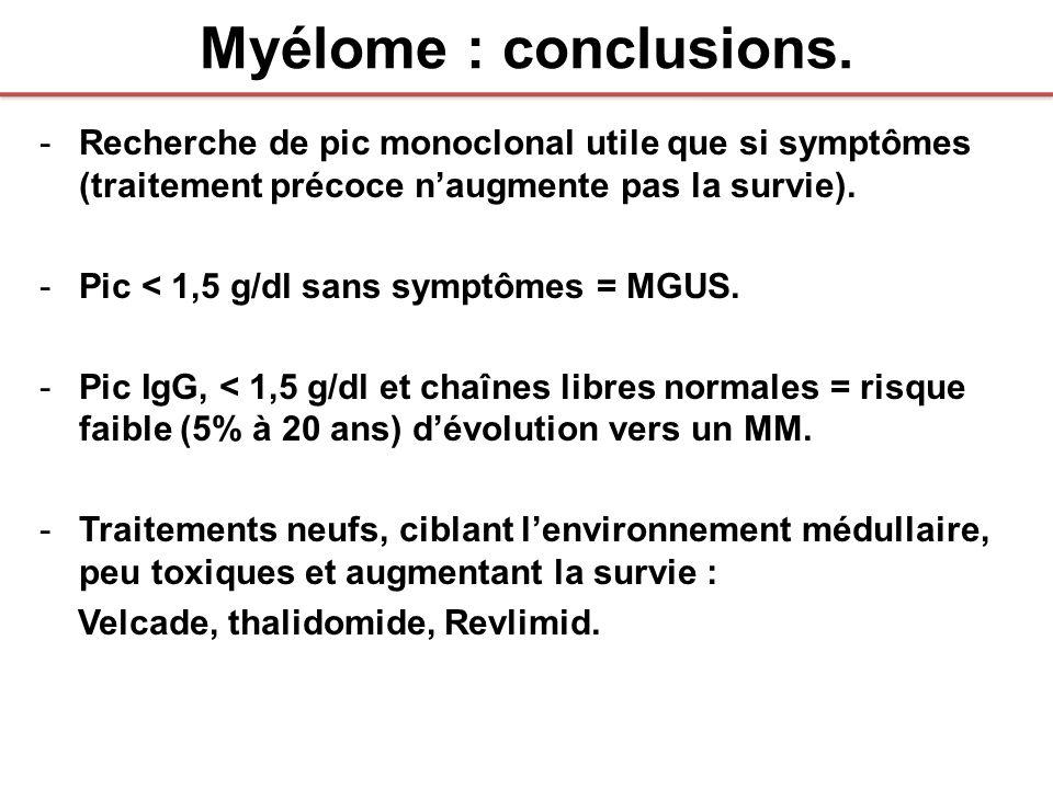 Myélome : conclusions. -Recherche de pic monoclonal utile que si symptômes (traitement précoce naugmente pas la survie). -Pic < 1,5 g/dl sans symptôme