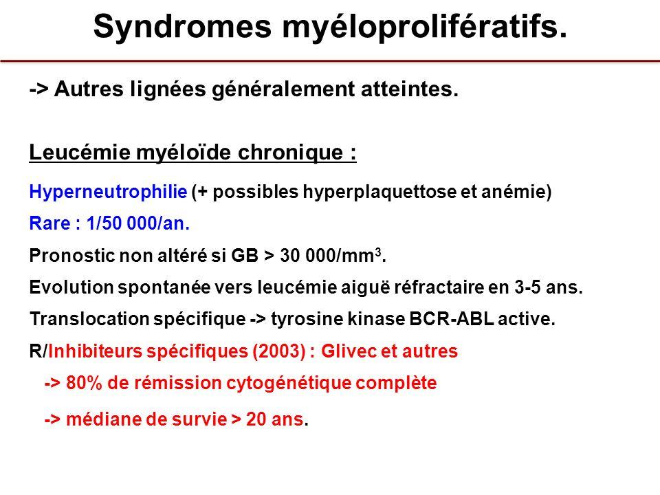 Syndromes myéloprolifératifs. -> Autres lignées généralement atteintes. Leucémie myéloïde chronique : Hyperneutrophilie (+ possibles hyperplaquettose