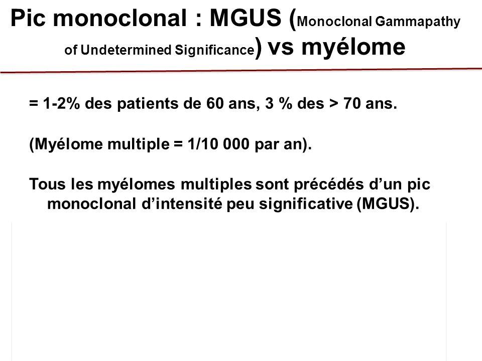 Pic monoclonal : MGUS ( Monoclonal Gammapathy of Undetermined Significance ) vs myélome = 1-2% des patients de 60 ans, 3 % des > 70 ans. (Myélome mult