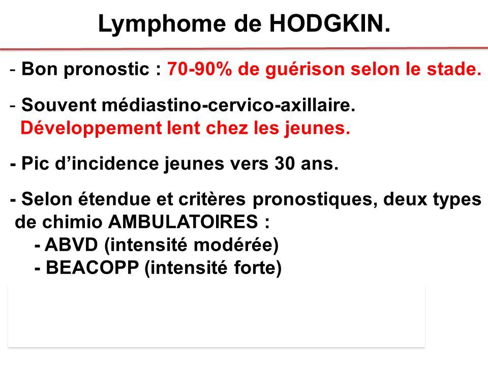 Lymphome de HODGKIN. - Bon pronostic : 70-90% de guérison selon le stade. - Souvent médiastino-cervico-axillaire. Développement lent chez les jeunes.