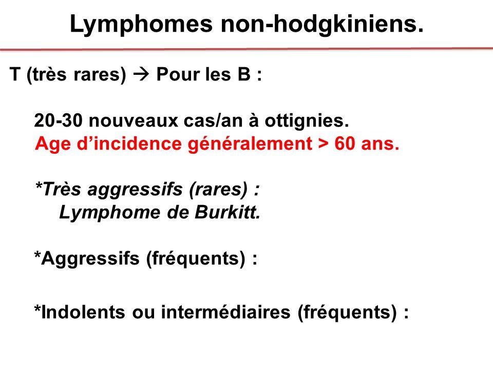 Lymphomes non-hodgkiniens. T (très rares) Pour les B : 20-30 nouveaux cas/an à ottignies. Age dincidence généralement > 60 ans. *Très aggressifs (rare