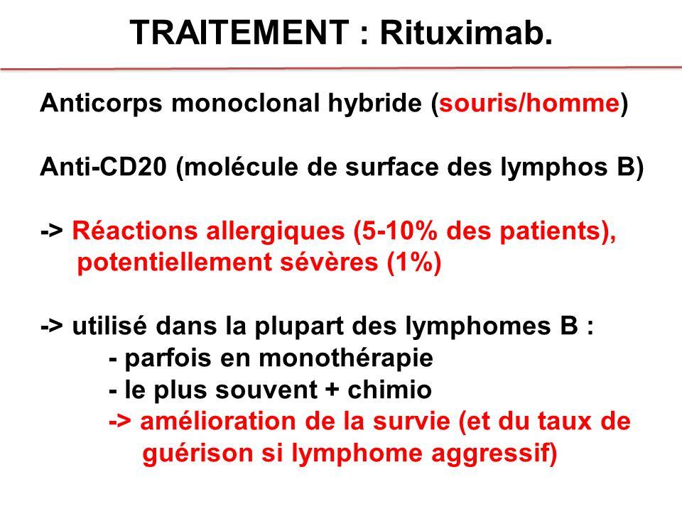 TRAITEMENT : Rituximab. Anticorps monoclonal hybride (souris/homme) Anti-CD20 (molécule de surface des lymphos B) -> Réactions allergiques (5-10% des