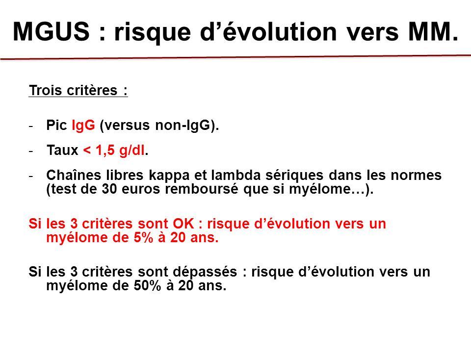 MGUS : risque dévolution vers MM. Trois critères : -Pic IgG (versus non-IgG). -Taux < 1,5 g/dl. -Chaînes libres kappa et lambda sériques dans les norm