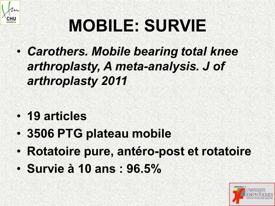 MOBILE: SURVIE Carothers. Mobile bearing total knee arthroplasty, A meta-analysis. J of arthroplasty 2011 19 articles 3506 PTG plateau mobile Rotatoir