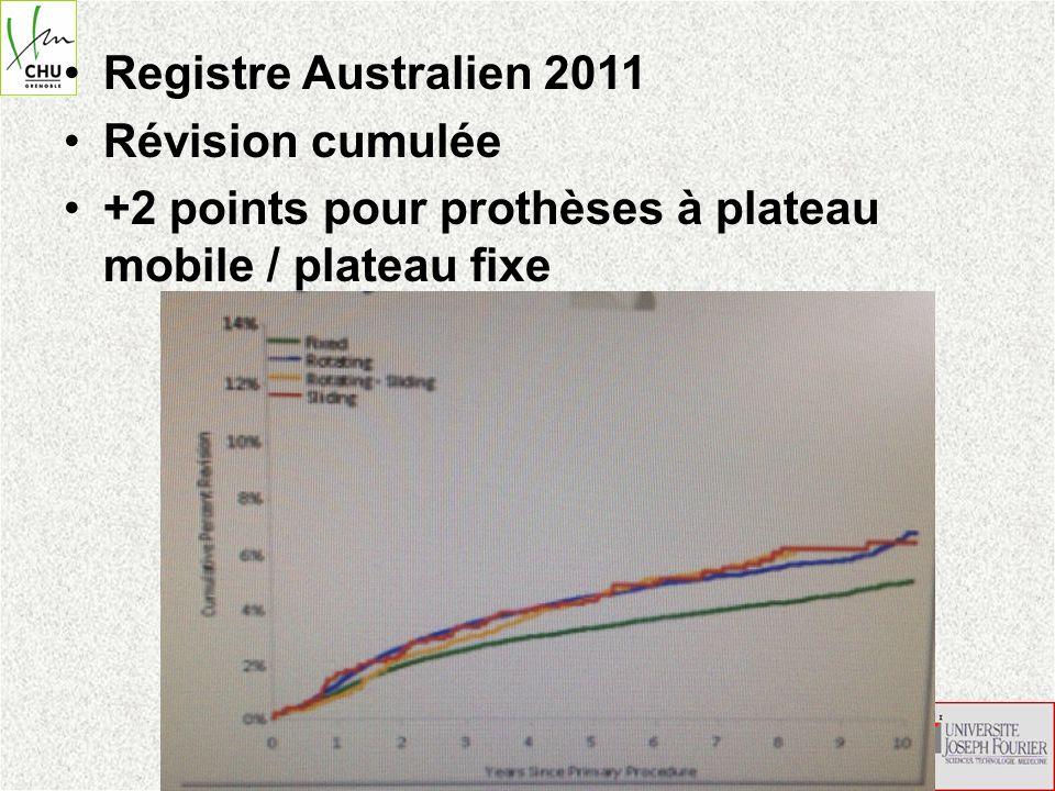 Registre Australien 2011 Révision cumulée +2 points pour prothèses à plateau mobile / plateau fixe