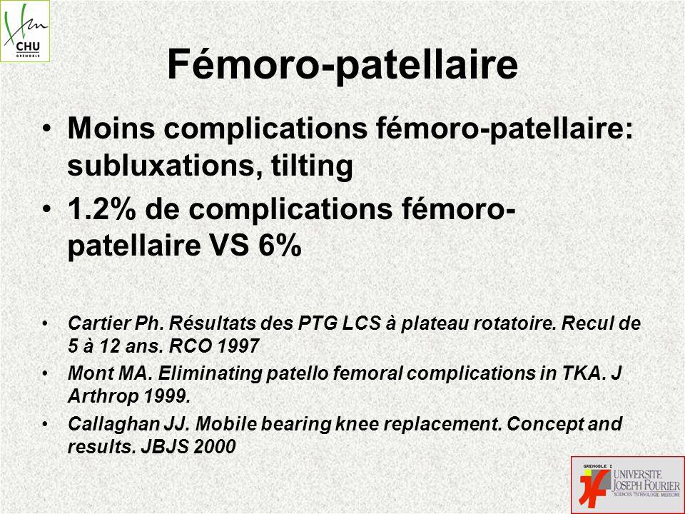 Fémoro-patellaire Moins complications fémoro-patellaire: subluxations, tilting 1.2% de complications fémoro- patellaire VS 6% Cartier Ph. Résultats de