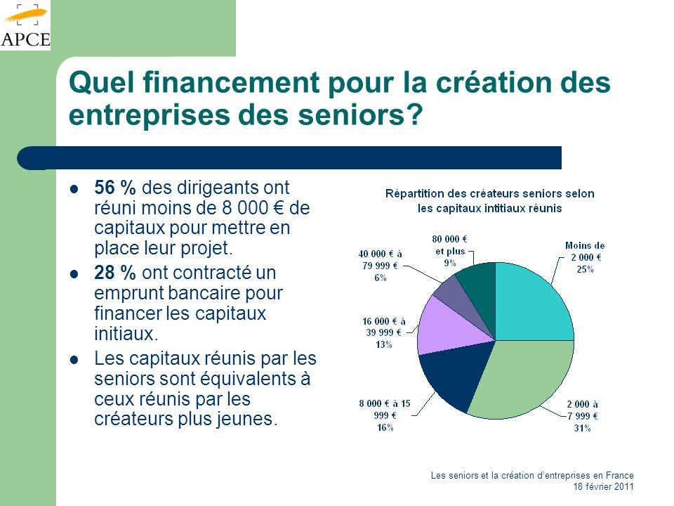Les seniors et la création dentreprises en France 18 février 2011 Quel financement pour la création des entreprises des seniors? 56 % des dirigeants o